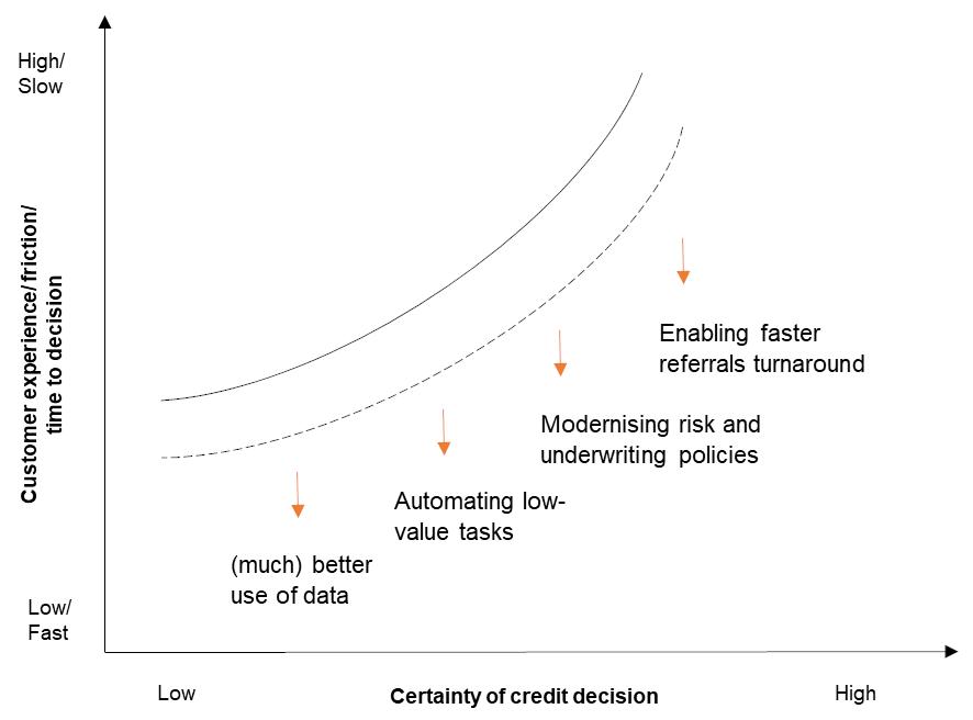 impacting-factors.png